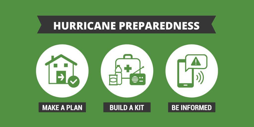 hurricane preparedness graphic